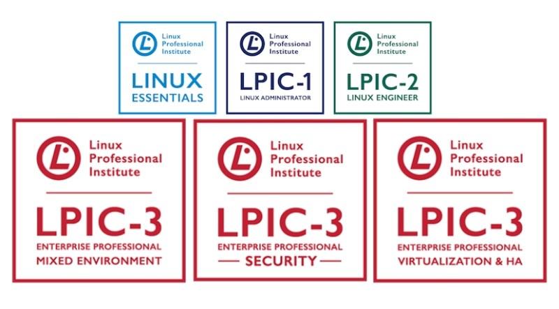 certificaciones de Linux