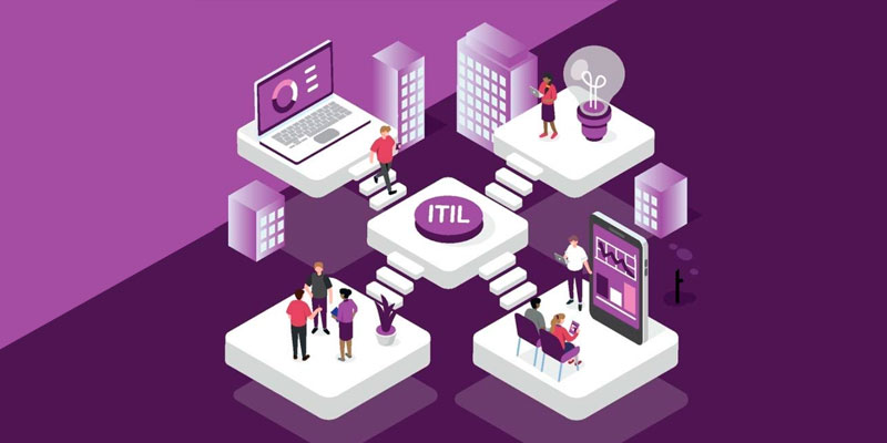 ITIL® 4 – Fundamentos