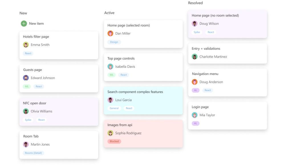 DevOps Azure Boards