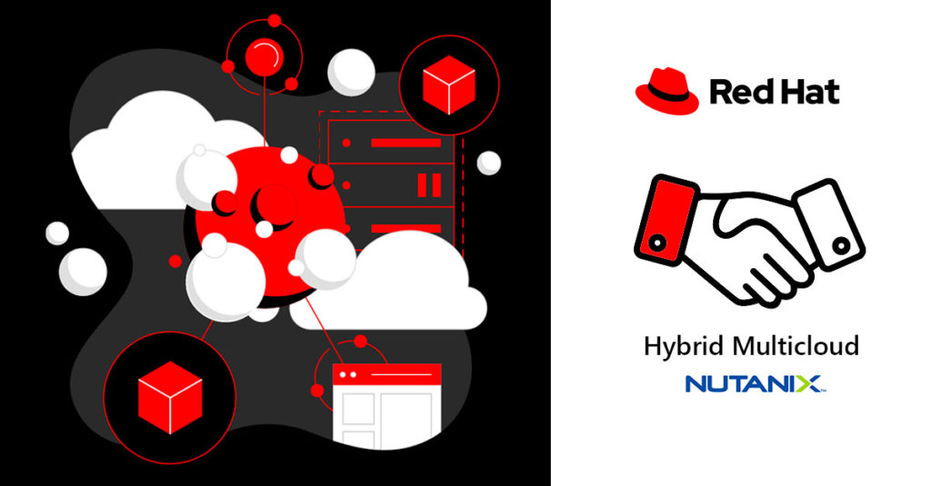 Multicloud Red Hat Openshift